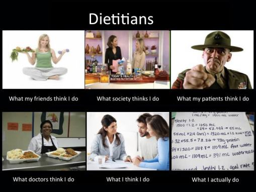 What Dietitians Do